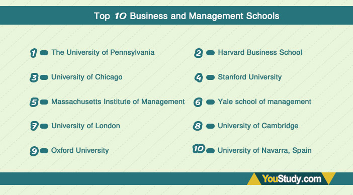 Top-10-Business-and-Management-Schools