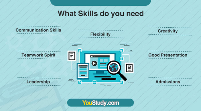 What-Skills-do-you-need