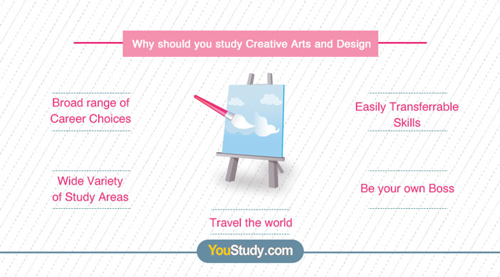 Why-should-you-study-Creative-Arts-and-Design