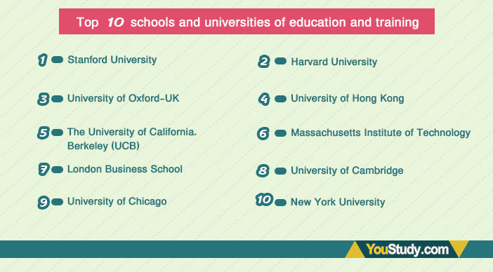 Top-10-schools-and-universities-of-education-and-training