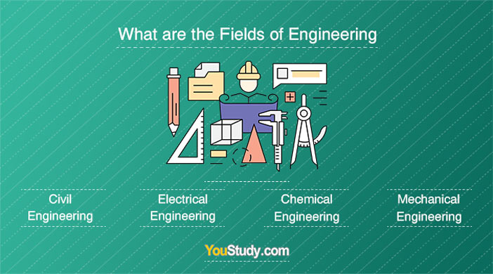What-are-the-Fields-of-Engineering