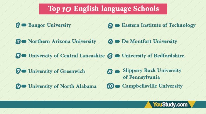 Top 10 English language Schools
