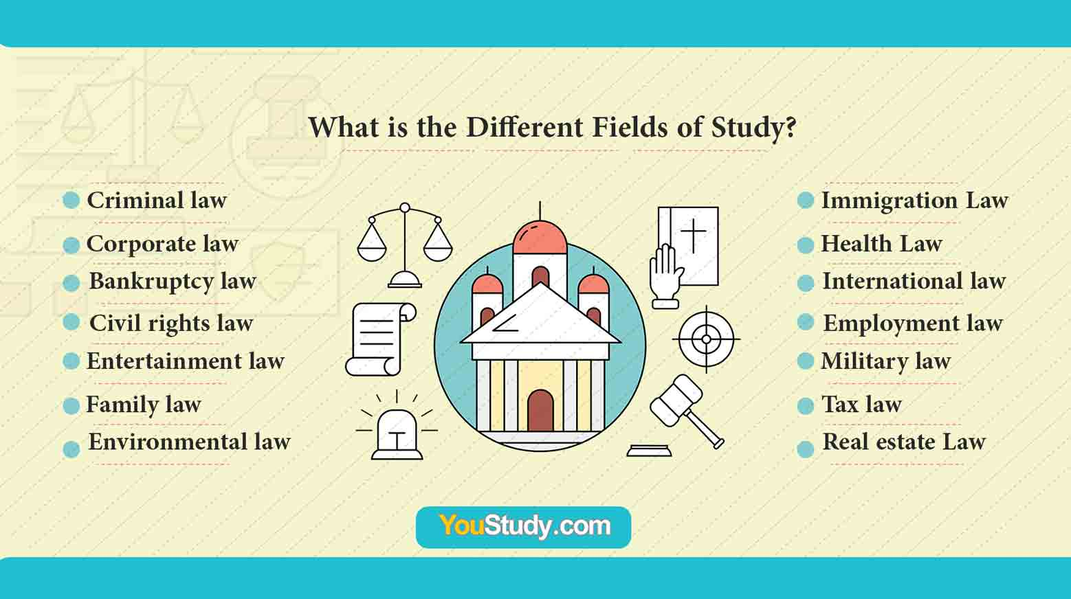 What are the Different Fields of Study