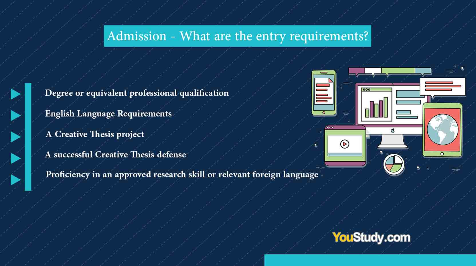 Admission - What are the entry requirements