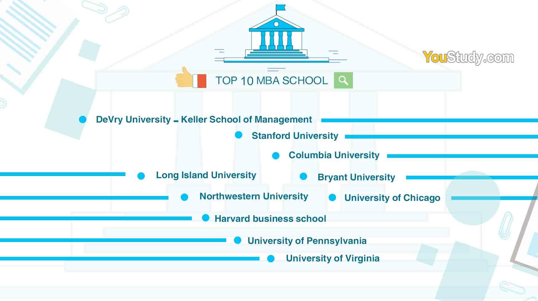 Top 10 MBA schools