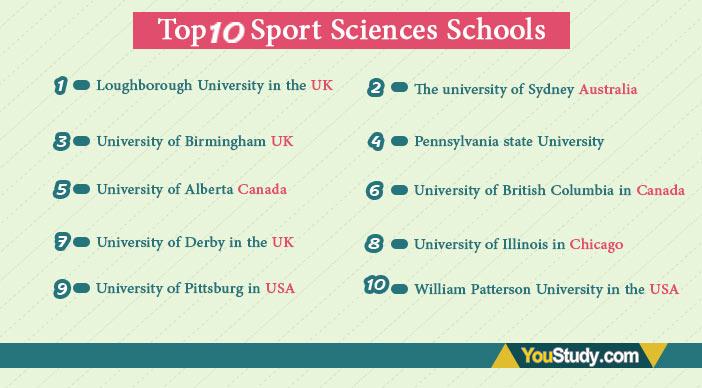 Top 10 Sports Sciences Schools